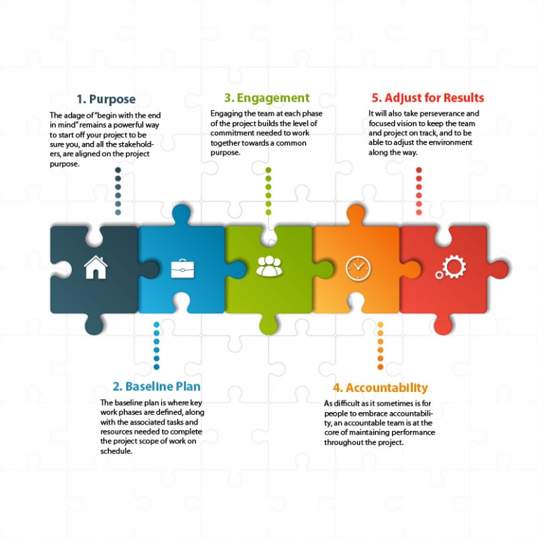 Case Management Templates Use Industry Templates For
